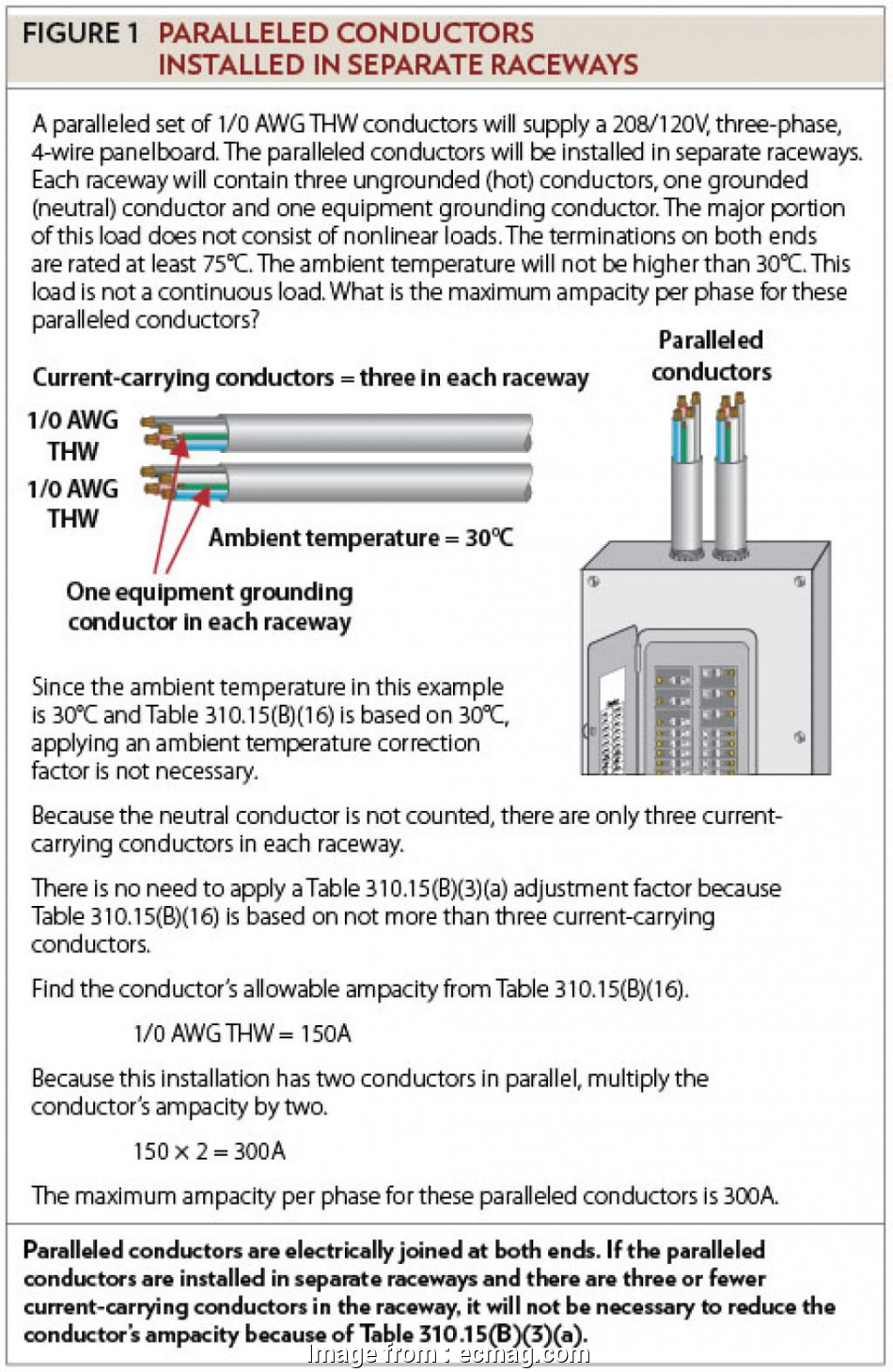 electrical wire size and ampacity Sizing Conductors, Part XII, Electrical Contractor Magazine 9 Practical Electrical Wire Size, Ampacity Pictures