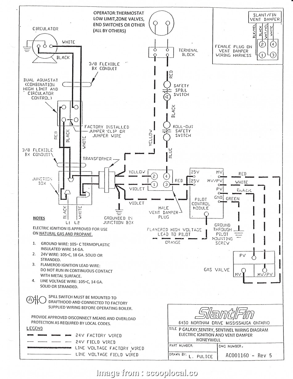 Electrical Wire Size Conduit Professional Indoor Wiring Conduit Free Download Wiring Diagram
