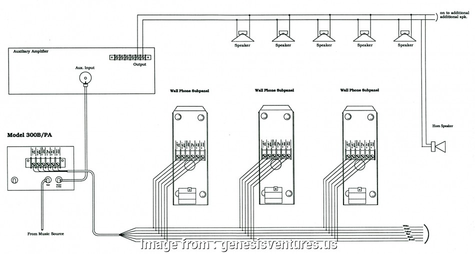 electrical wire types pdf basic electrical wiring, inspiration house  electrical wiring rh irelandnews co house
