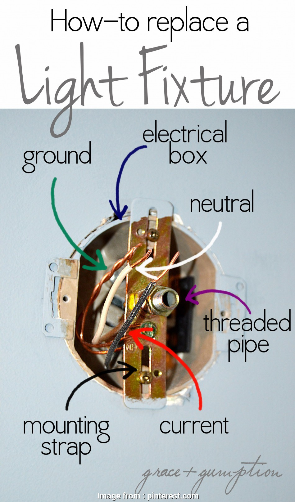 electrical wiring adding a light fixture How To Replace A Light Fixture by Grace + Gumption, Home How-To's Electrical Wiring Adding A Light Fixture Cleaver How To Replace A Light Fixture By Grace + Gumption, Home How-To'S Photos