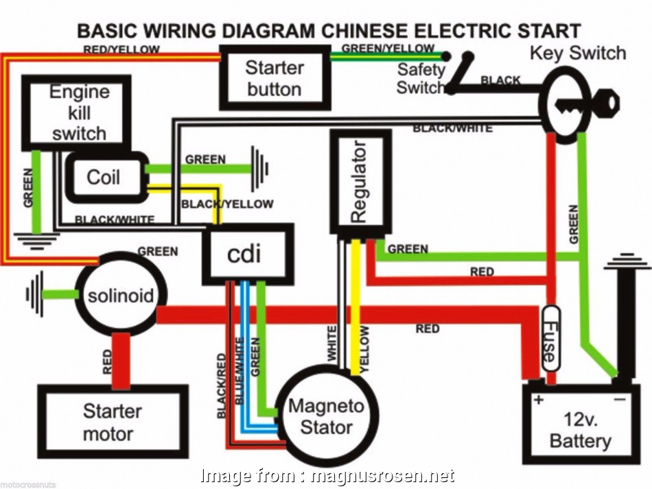 Electrical Wiring Colors In China Professional 110Cc, Bike