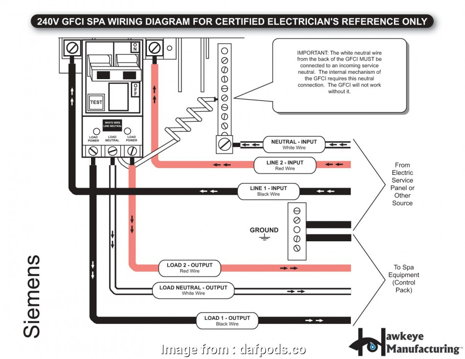 electrical wiring colors in china likewise, sub panel wire on wiring diagram,  220,