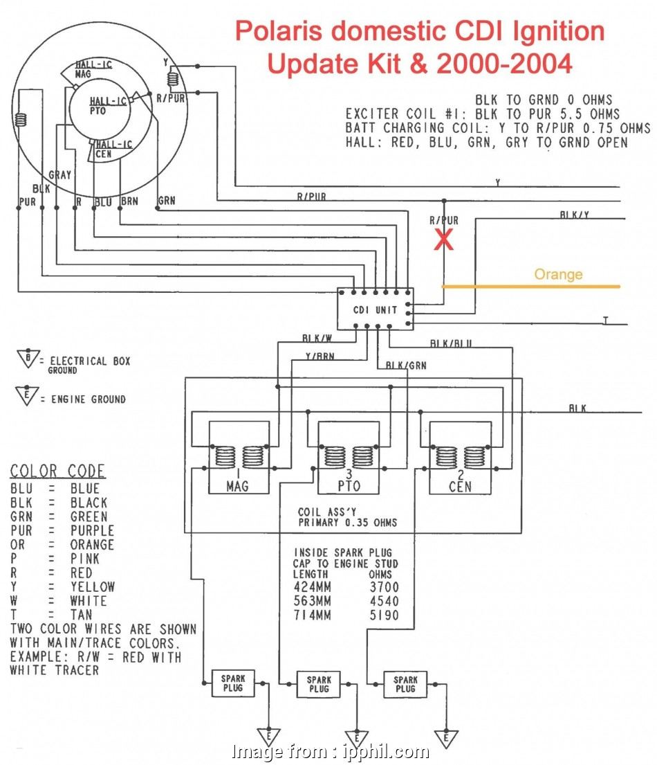 Us Electrical Wiring Color Code