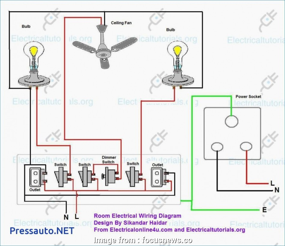 Electrical Wiring Colors Us Cleaver Residential Wiring