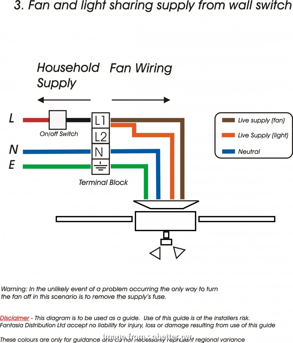 18 Simple Electrical Wiring Diagram, A Ceiling Fan Galleries ... on
