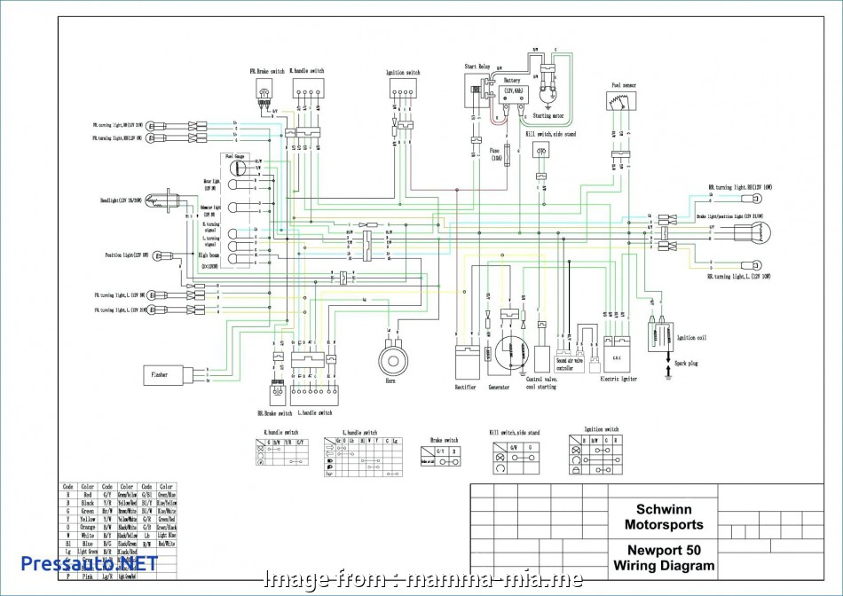 Wiring Diagram Symbols from tonetastic.info