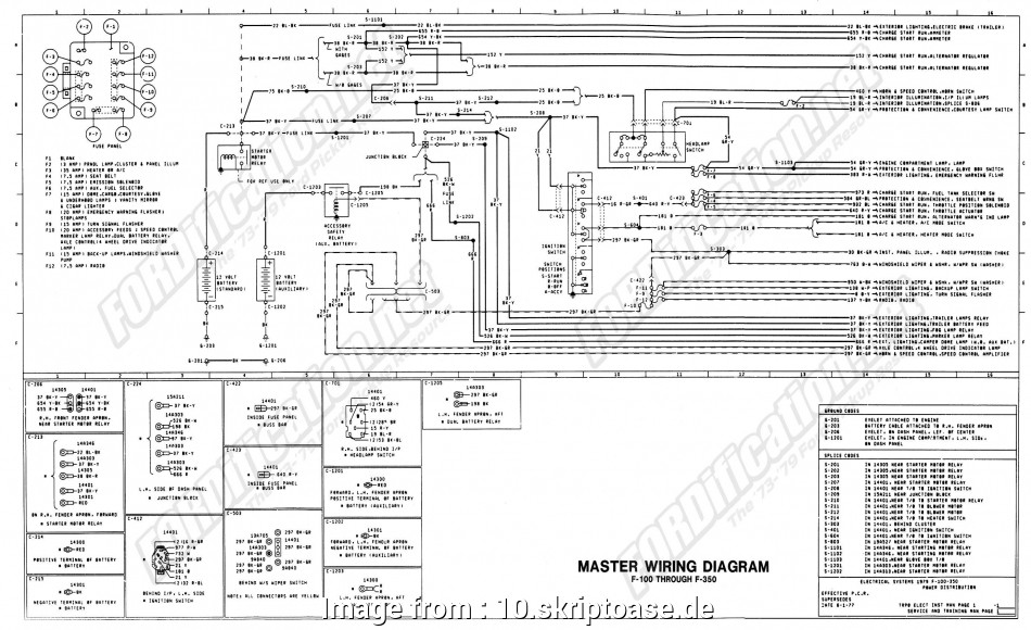 Electrical Wiring Diagram Ford Transit Download Practical