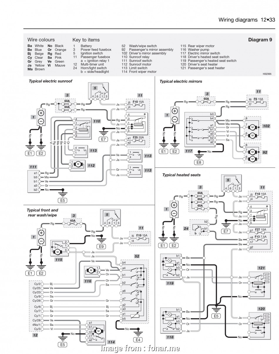 Electrical Wiring Diagram Renault Kangoo Manual Perfect