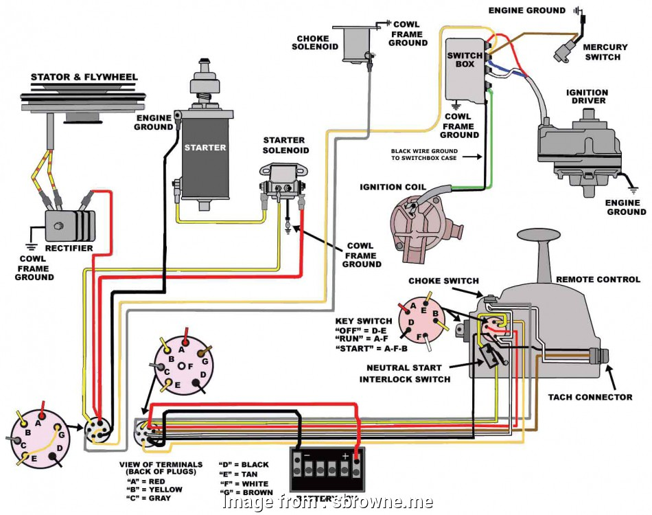 electrical wiring diagram switch Electrical Wiring Kill Switch Diagram 92 Diagrams At Battery Master Box 13 Simple Electrical Wiring Diagram Switch Photos