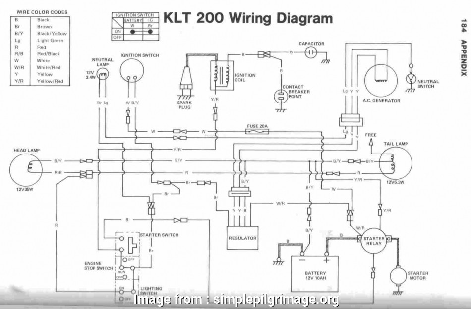 Electrical Wiring Diagram Vs Schematic Cleaver Klt  Wiring