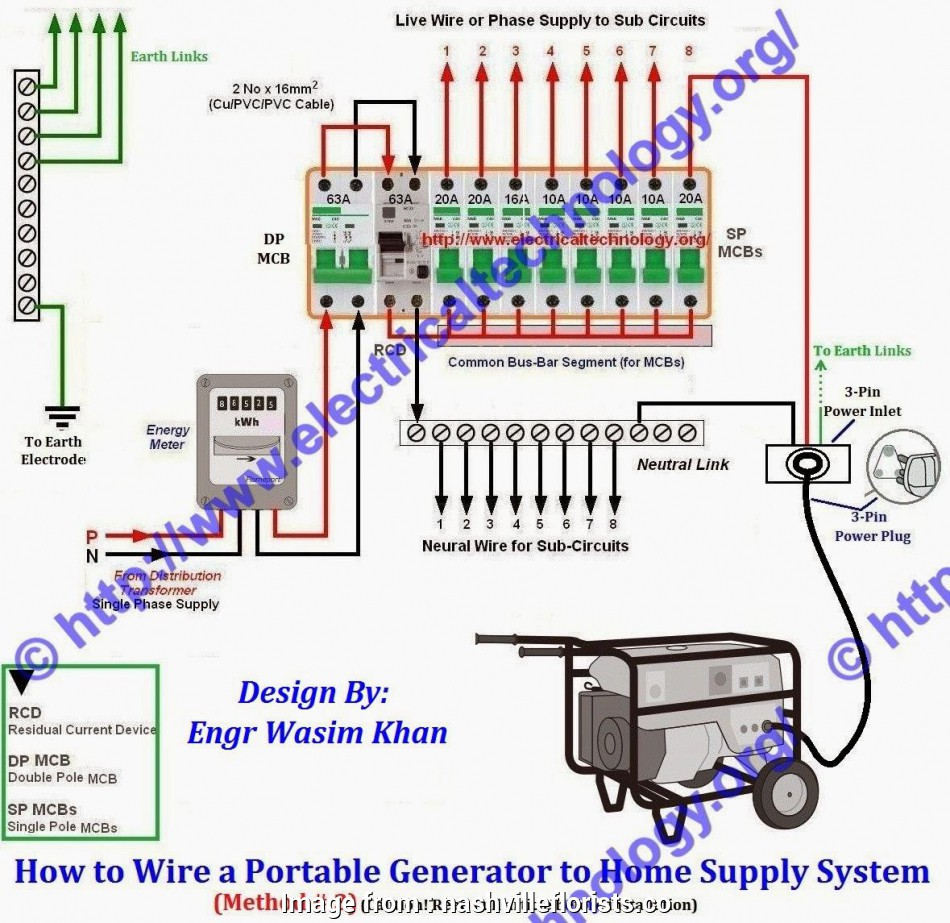 electrical wiring home generator hook up whole home generator wiring diagram, free image about wiring house wiring diagram maker wiring design 20 Creative Electrical Wiring Home Generator Hook Up Images