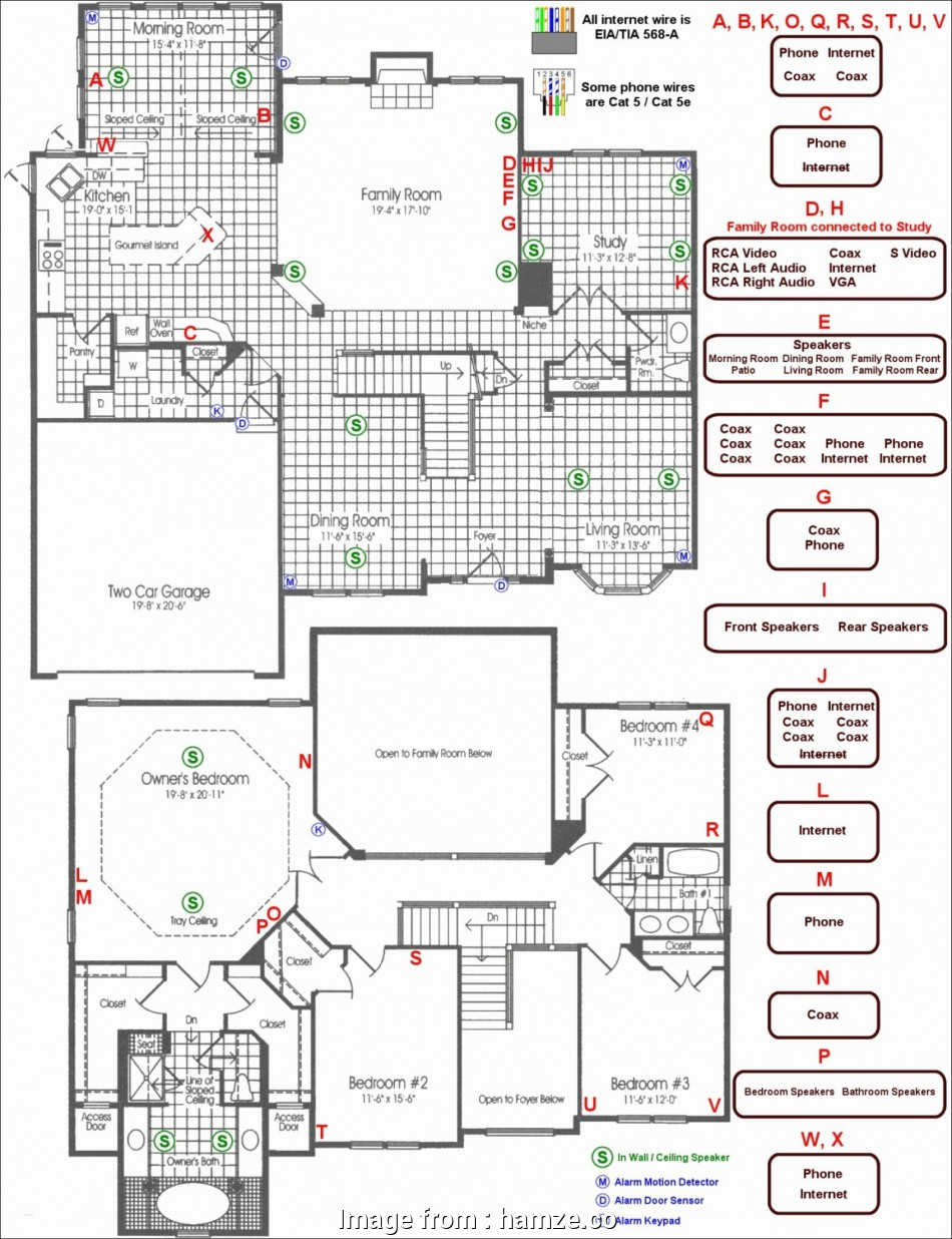 House Electricity Wiring Diagram from tonetastic.info