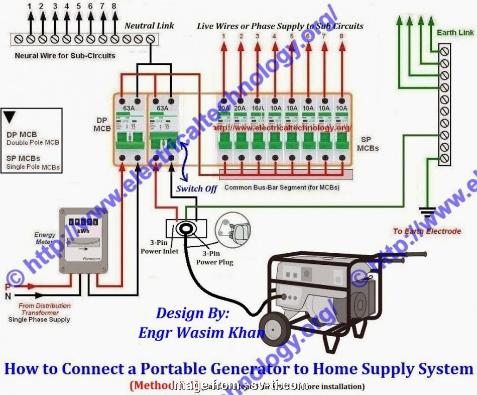 electrical wiring home standby generator how to connect portable generator to home supply system 3 methods rh magnusrosen, Generac Generator Wiring Diagrams Generac Generator Wiring Diagrams 20 Creative Electrical Wiring Home Standby Generator Images
