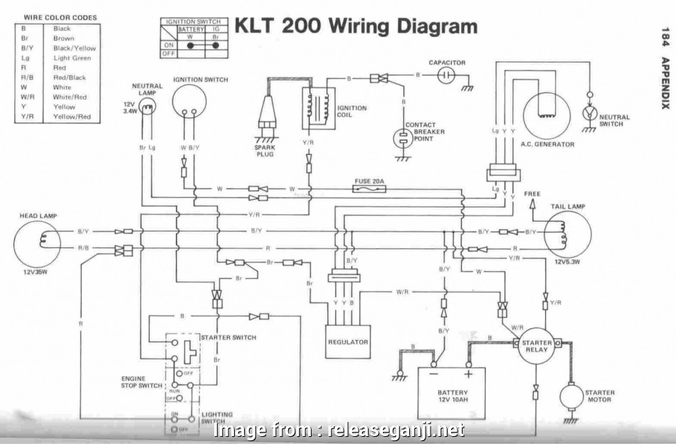 electrical wiring residential 18th edition pdf ... Elegant Electrical Wiring Diagram, Brilliant Residential Diagrams 15 Best Electrical Wiring Residential 18Th Edition Pdf Galleries
