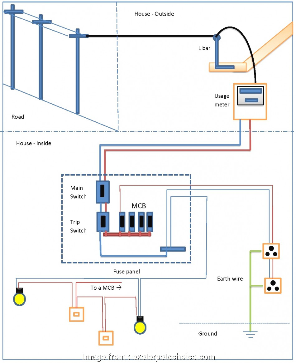 electrical wiring residential 18th edition review answers Electrical Wiring Diagram In House Wiring Diagram With Electrical Wiring Residential 10 Practical Electrical Wiring Residential 18Th Edition Review Answers Images