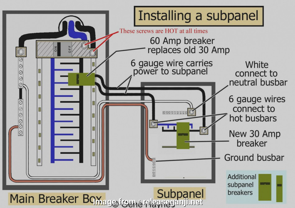 Electrical Wiring  Sub Panel Most     Electrical 4 Remarkable Latest Of Square D  Amp Panel