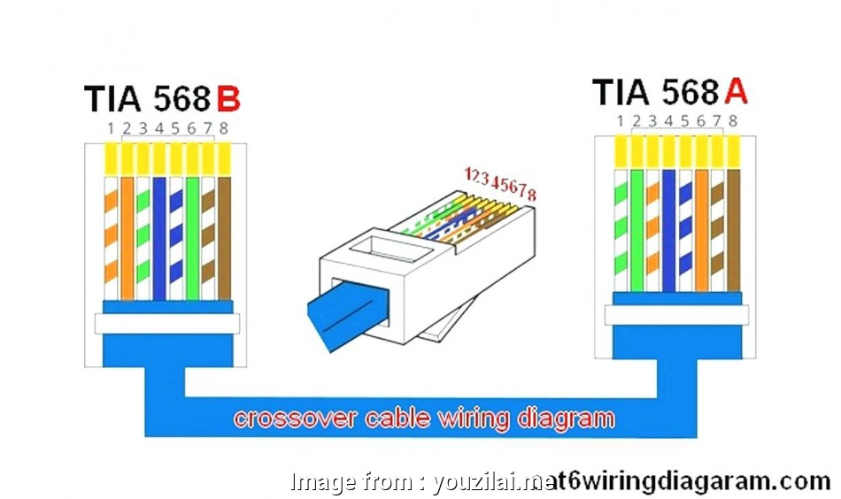 568b Wiring Diagram Also Cat5 Crossover Cable In Diagram Base Website Cable  In - DIAGRAMSEO.INNOZ-TRACKS.DEDiagram Database Site Full Edition - Unlimited Full Edition Electrical Wiring  Diagrams. Regularly update and trustful Website - innoz-tracks