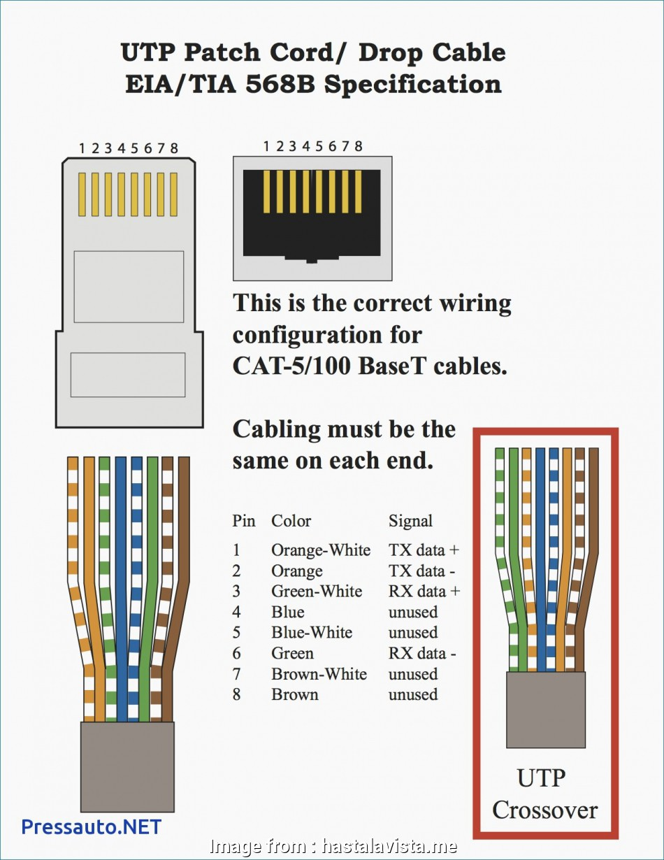 Ethernet Connection Wiring Diagram Perfect Ethernet