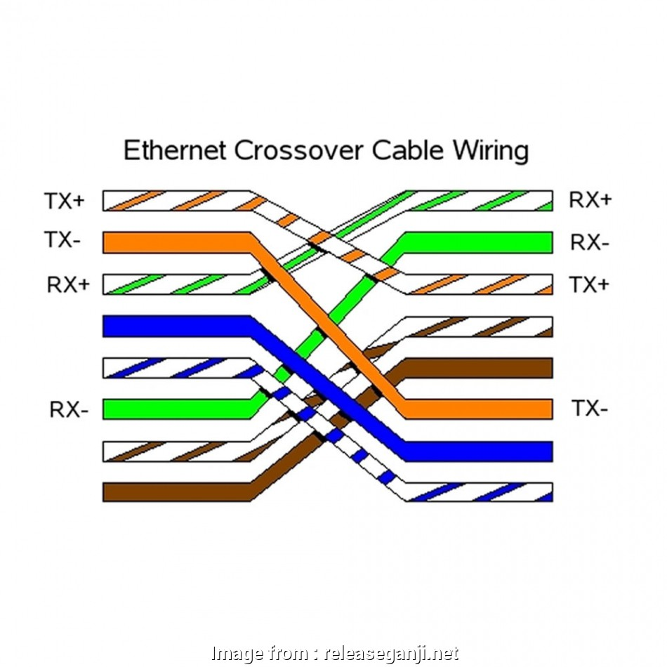 Wiring Diagram For Cat5 Crossover Cable from tonetastic.info