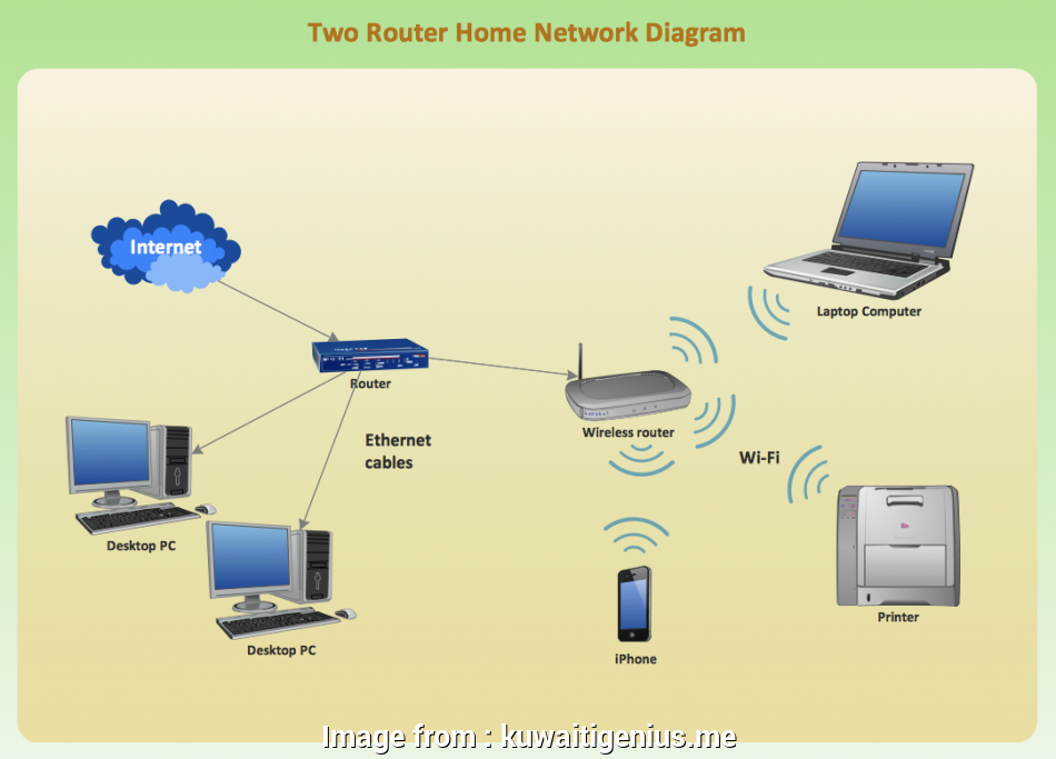 Ethernet Home Network Wiring Diagram Brilliant Nice Design ... on