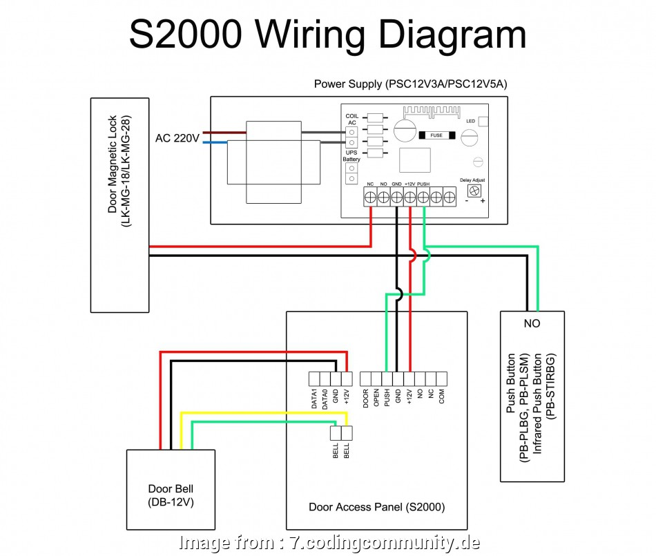 Ethernet Ip Wiring Diagram Creative Poe Connection Diagram