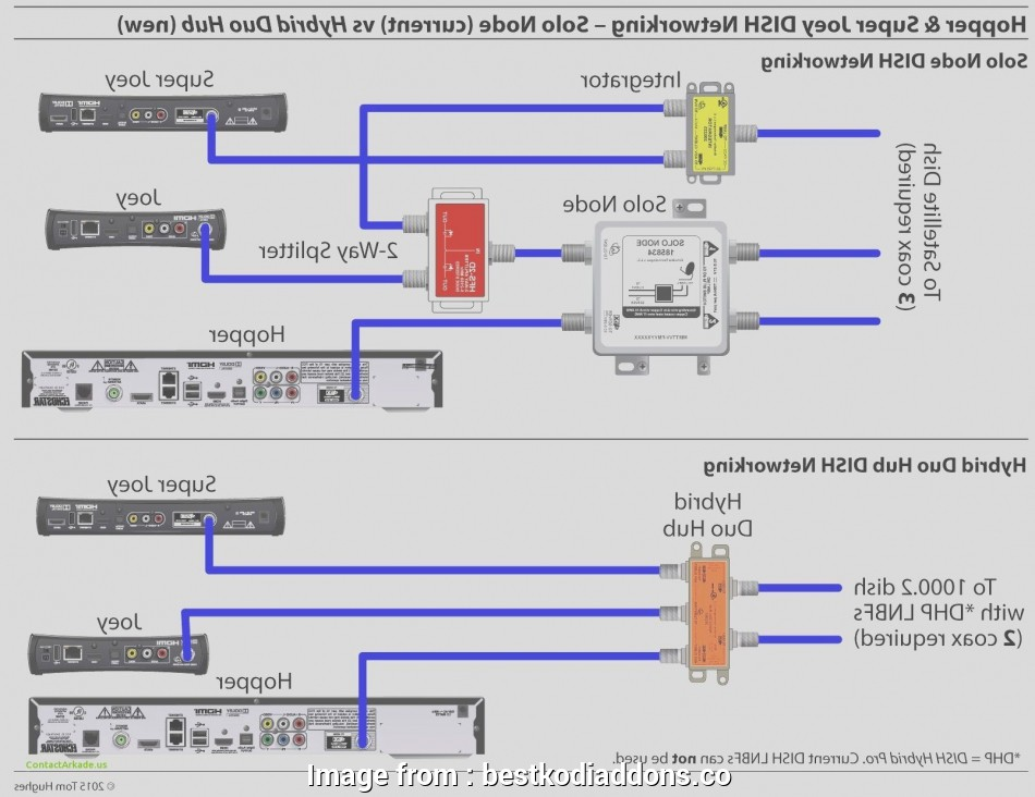 Ethernet B Wiring Diagram from tonetastic.info