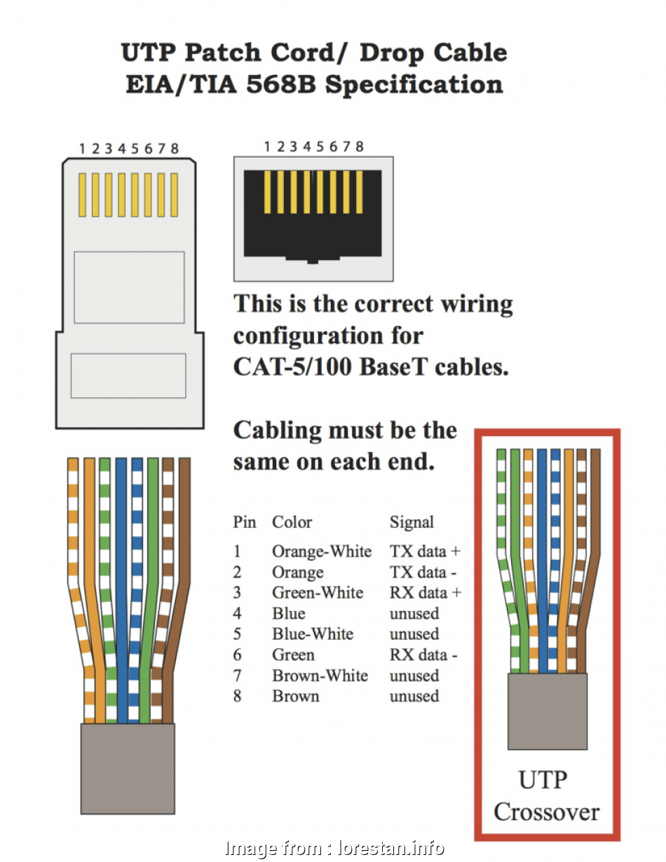 ethernet wiring diagram 568b Ethernet Wiring Diagram, LoreStan.info 13 Popular Ethernet Wiring Diagram 568B Pictures