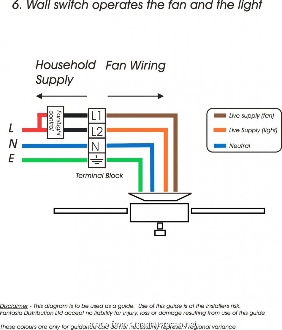 Cat5e Wall Plate Wiring Diagram Get Free Image About Wiring Diagram
