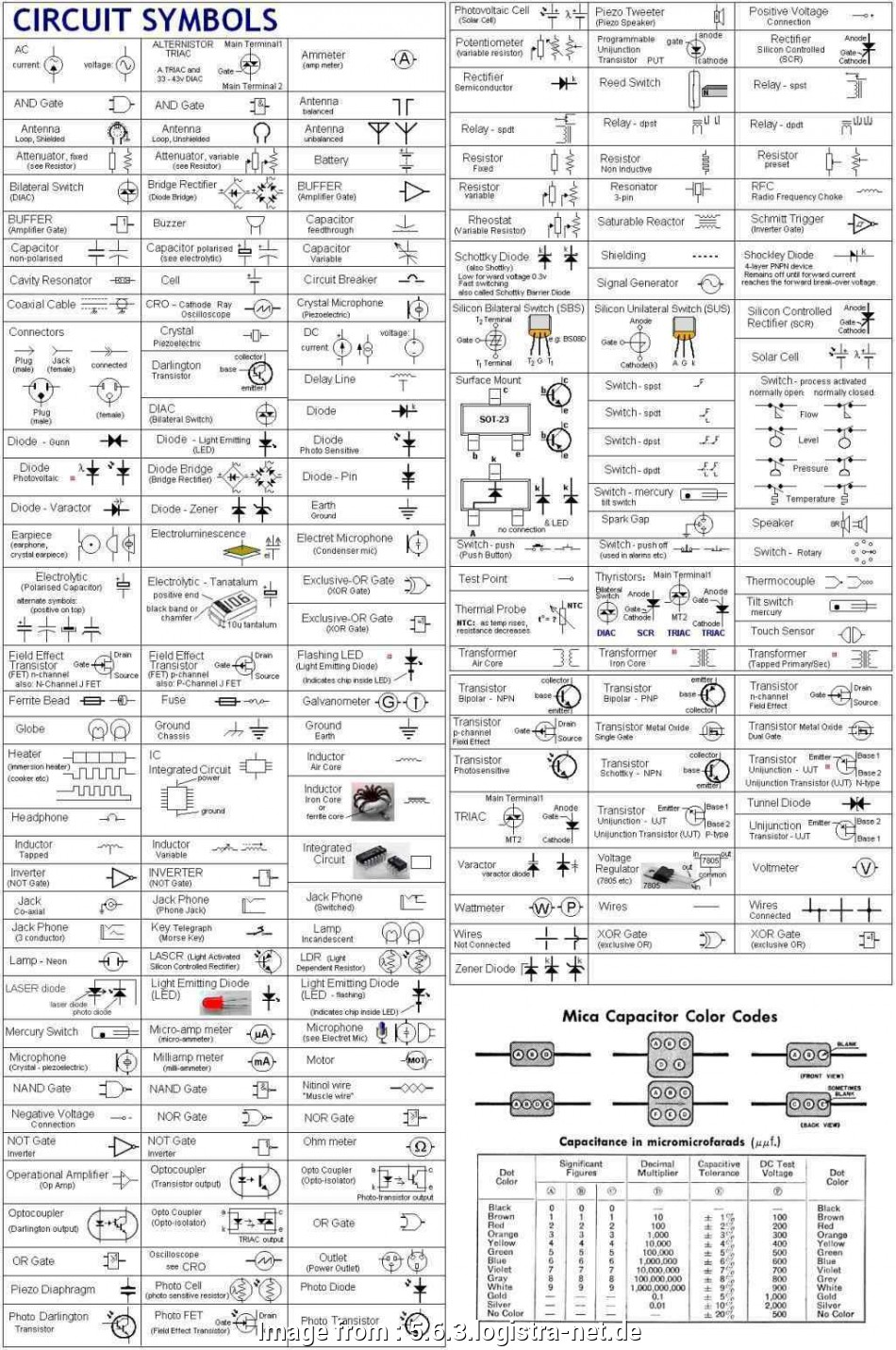 Ht Panel Wiring Diagram Ht Panel Wiring Inside Wiring For A 33kv Ht Panel In A Electrical Panel Board Wiring Diagram Pdf Elegant Ht Panel Installed 33 11kv Inside An Electrical Sharp