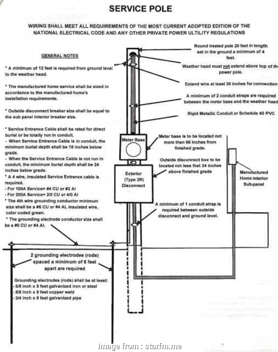 Extending Light Switch Wiring Cleaver 2 Diagram Zenith Motion Sensor In The Home Starfmme