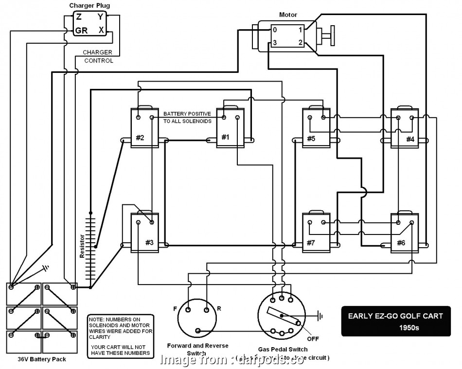 Ezgo Starter Wiring Diagram Top 2002 Ezgo Solenoid Wiring Wire ... on