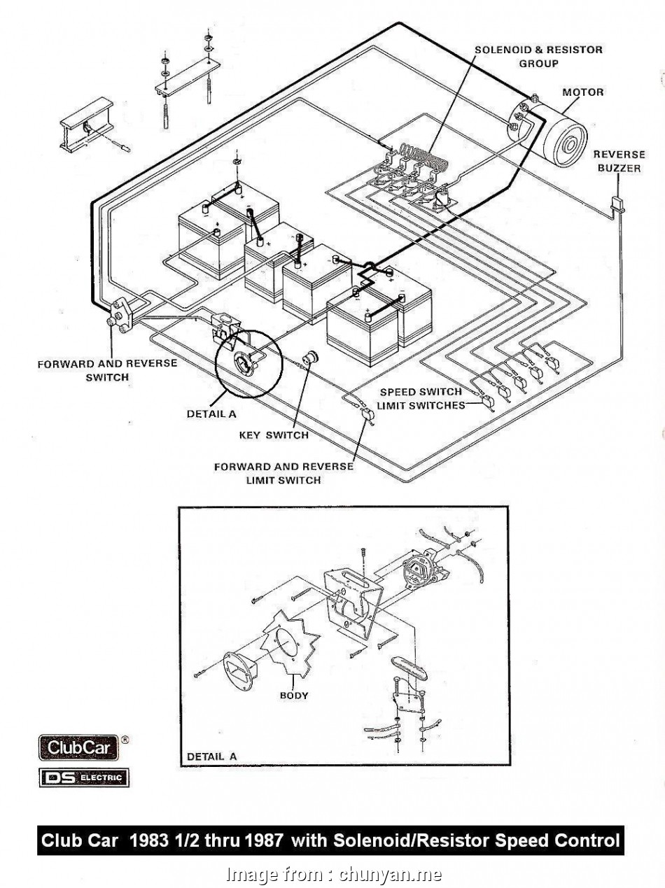 Club Car Precedent Gas Wiring Diagram from tonetastic.info