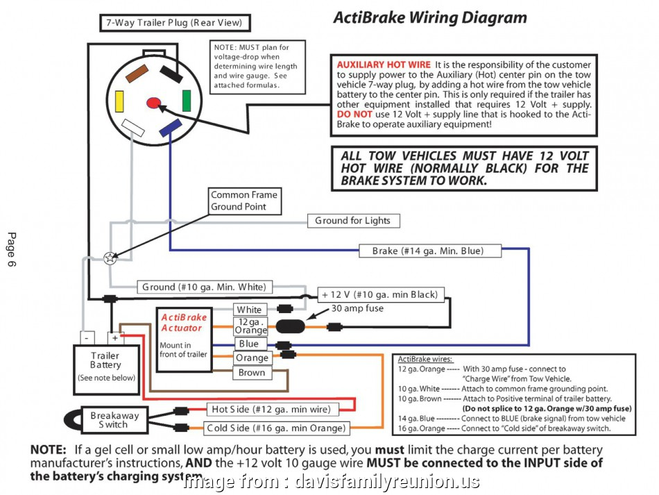 DIAGRAM] Ford F550 Brake Controller Wiring Diagram FULL Version HD Quality Wiring  Diagram - IPDIAGRAM.ANDREAROSSATO.IT | Ford F550 Trailer Wiring Plug Diagram |  | Diagram Database
