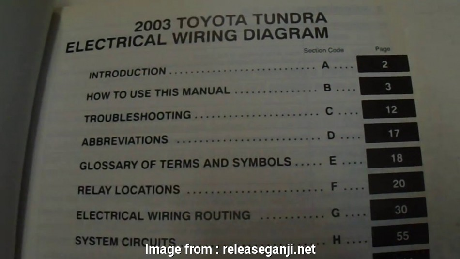 Factory Electrical Wiring Diagram Cleaver 2003 Toyota Tundra Electrical Wiring Diagrams Manual