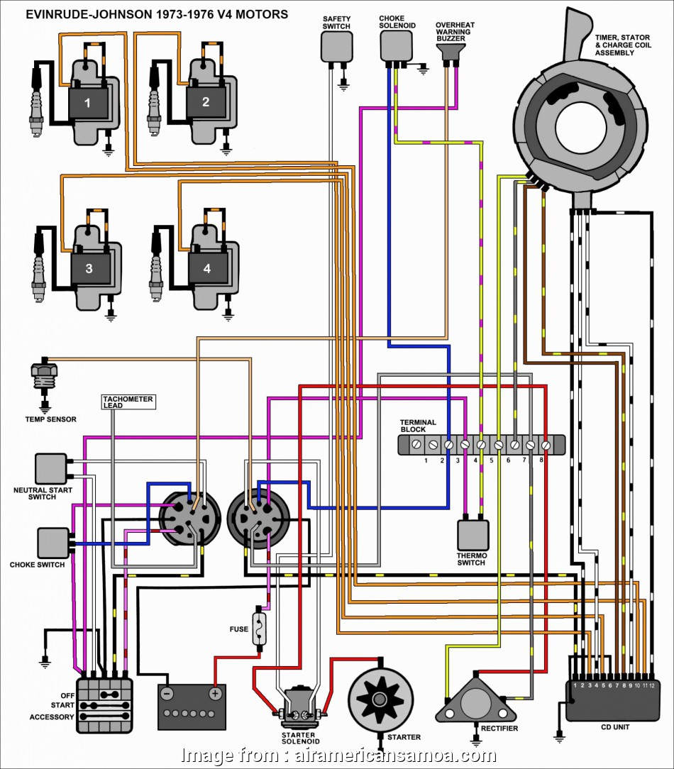 Ford F650 Starter Wiring Diagram Practical ... Universal ... F Wiring Diagram on