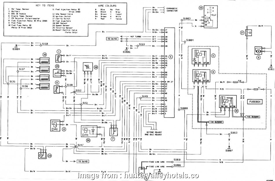 14 Popular Ford Ka Electrical Wiring Diagram Pictures