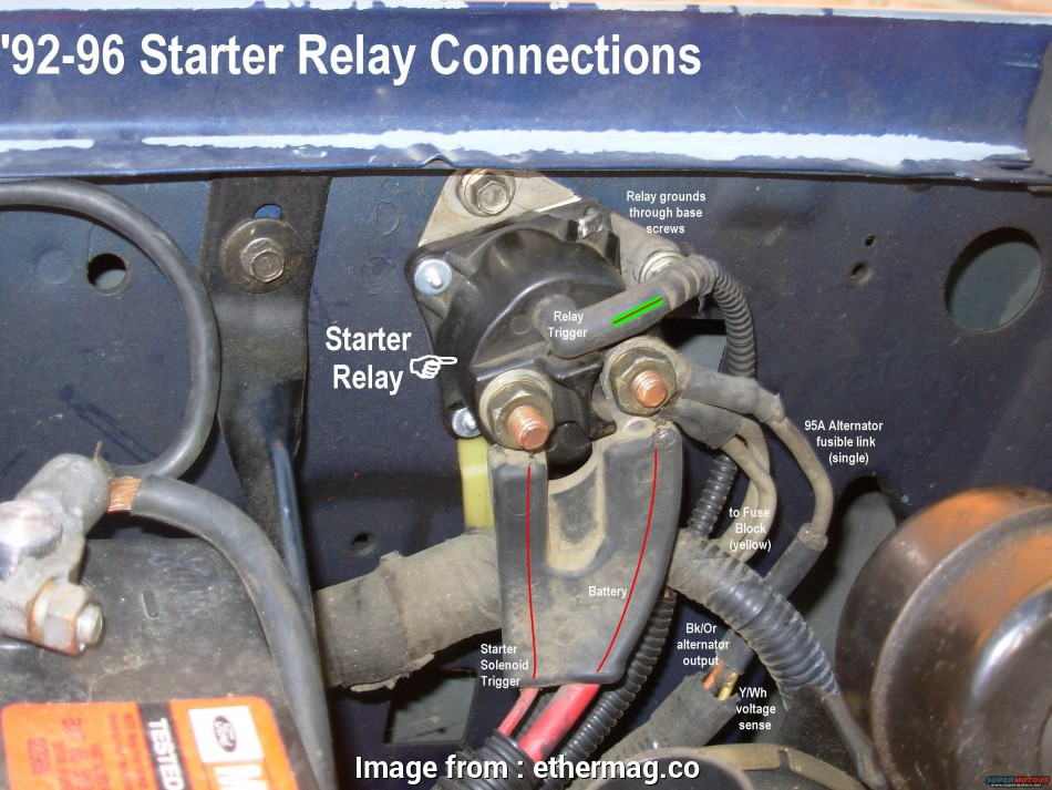 ford ranger starter wiring diagram 2001 ford ranger starter relay wiring  wire center u2022 rh flrishfarm