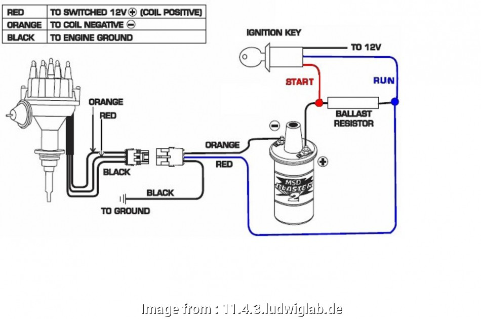 [FPWZ_2684]  DIAGRAM] 71 Ford 460 Ignition Coil Wiring Diagram FULL Version HD Quality Wiring  Diagram - ALLCIRCUITDIAGRAM.FOLLOWADDER.FR | Ford 460 Coil Wire Diagram |  | Diagram Database - FollowAdder