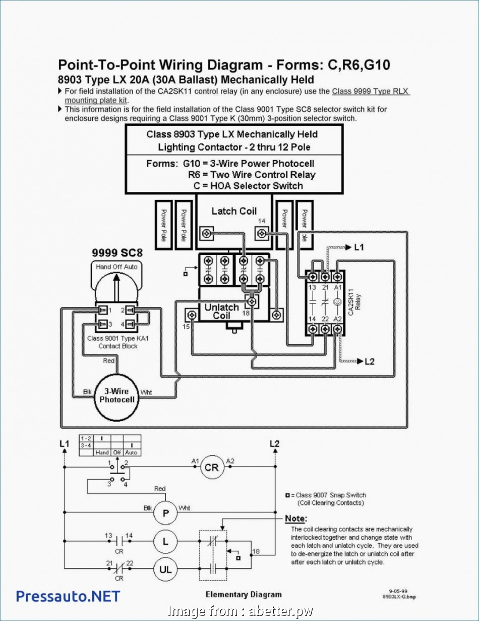 furnas magnetic starter wiring diagram furnas magnetic starter wiring  diagram http wwwfulltextebookcom rh losirekb pw furnas