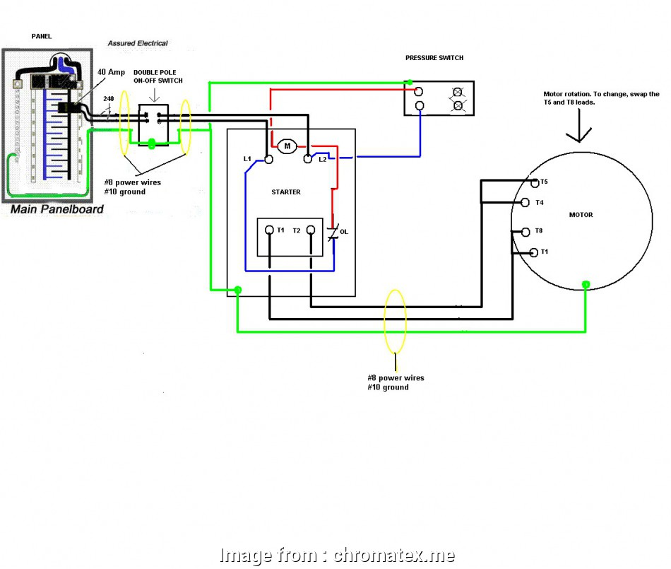 Furnas Magnetic Starter Wiring Diagram Best Magnetic Starter Wiring Diagram With Square D Motor