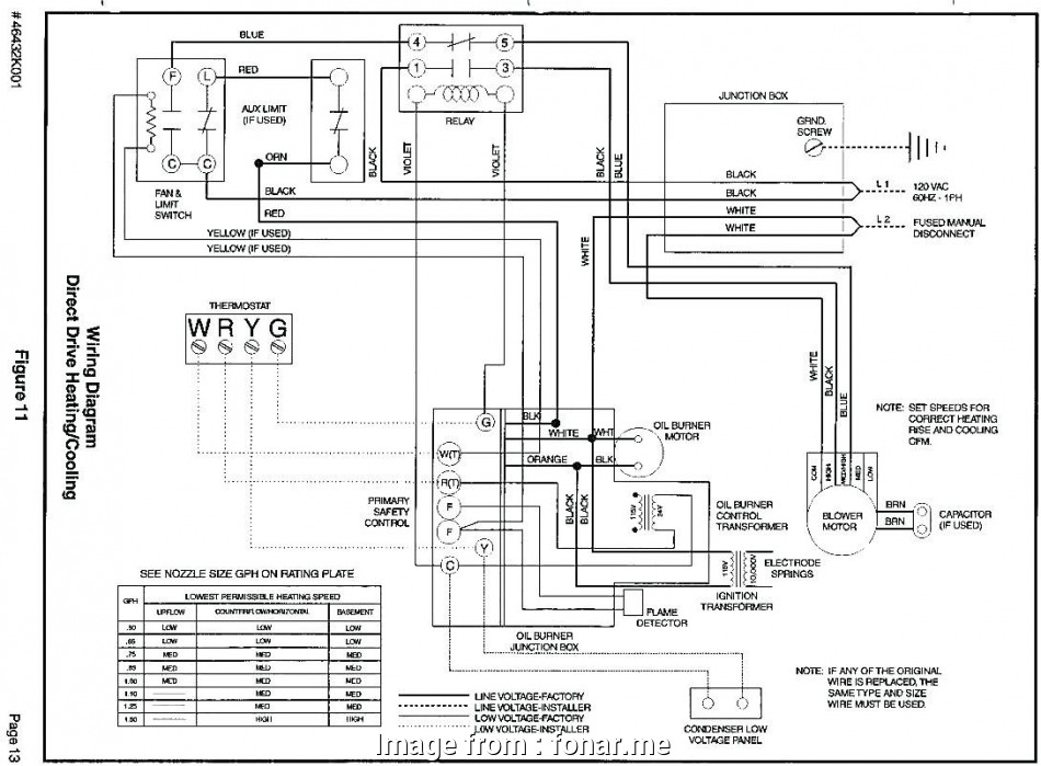 gas furnace wiring diagram Gas Furnace Wiring Diagrams Natebird Me At Diagram, fonar.me 13 Cleaver Gas Furnace Wiring Diagram Galleries