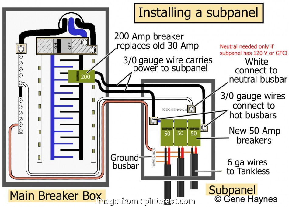 gauge wire 30 amps how to install a subpanel /, to install main lug, Wiring diagram 11 Simple Gauge Wire 30 Amps Ideas