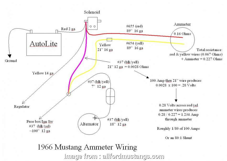 gauge wire with amp Click image, larger version Name: Ammeter.jpg Views: 6575 Size: 98.1 14 Simple Gauge Wire With Amp Collections