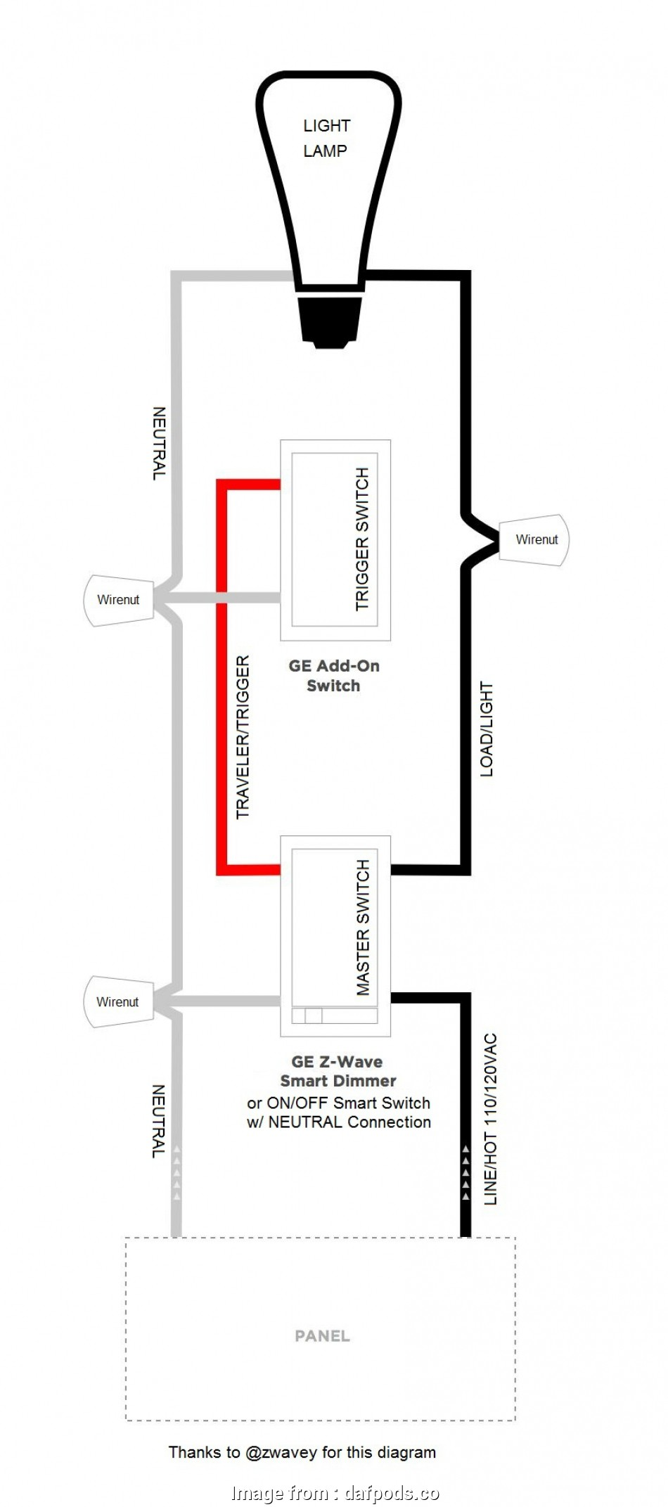 ge smart switch 3  wiring diagram best new ge z wave 3