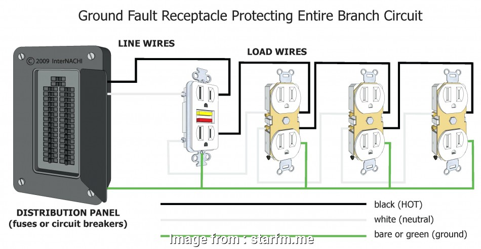 Gfci Wiring Multiple Outlets Diagram Fantastic Wiring