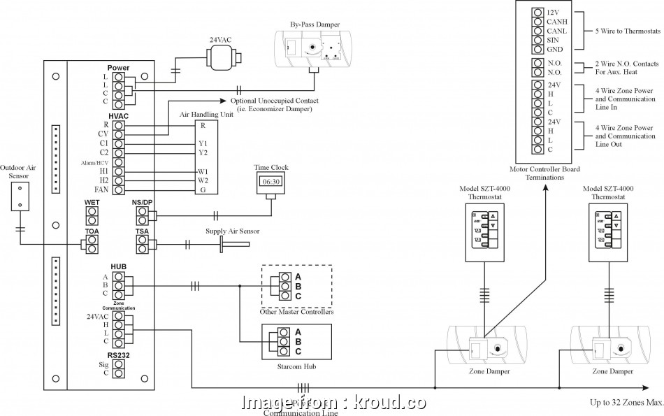 goodman furnace thermostat wiring diagram 2 wire thermostat wiring diagram  heat only valid goodman furnace thermostat