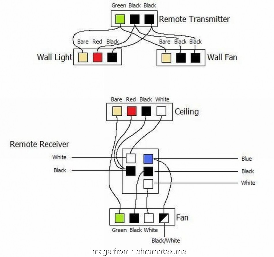 hampton ceiling fan wiring diagram Hampton, Ceiling, Wiring Diagram Elvenlabs, For Hunter Adorable With Remote 13 Popular Hampton Ceiling, Wiring Diagram Galleries