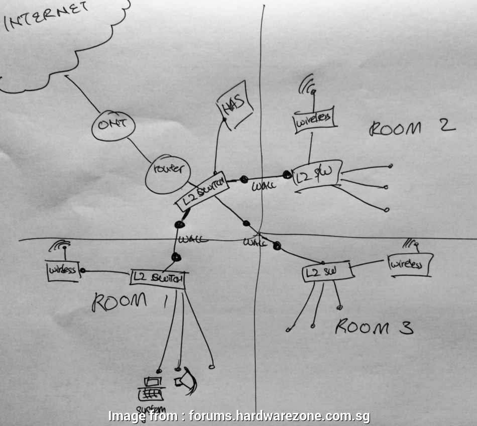 Hdb Electrical Wiring Diagram Best Home Network Setup Please Help