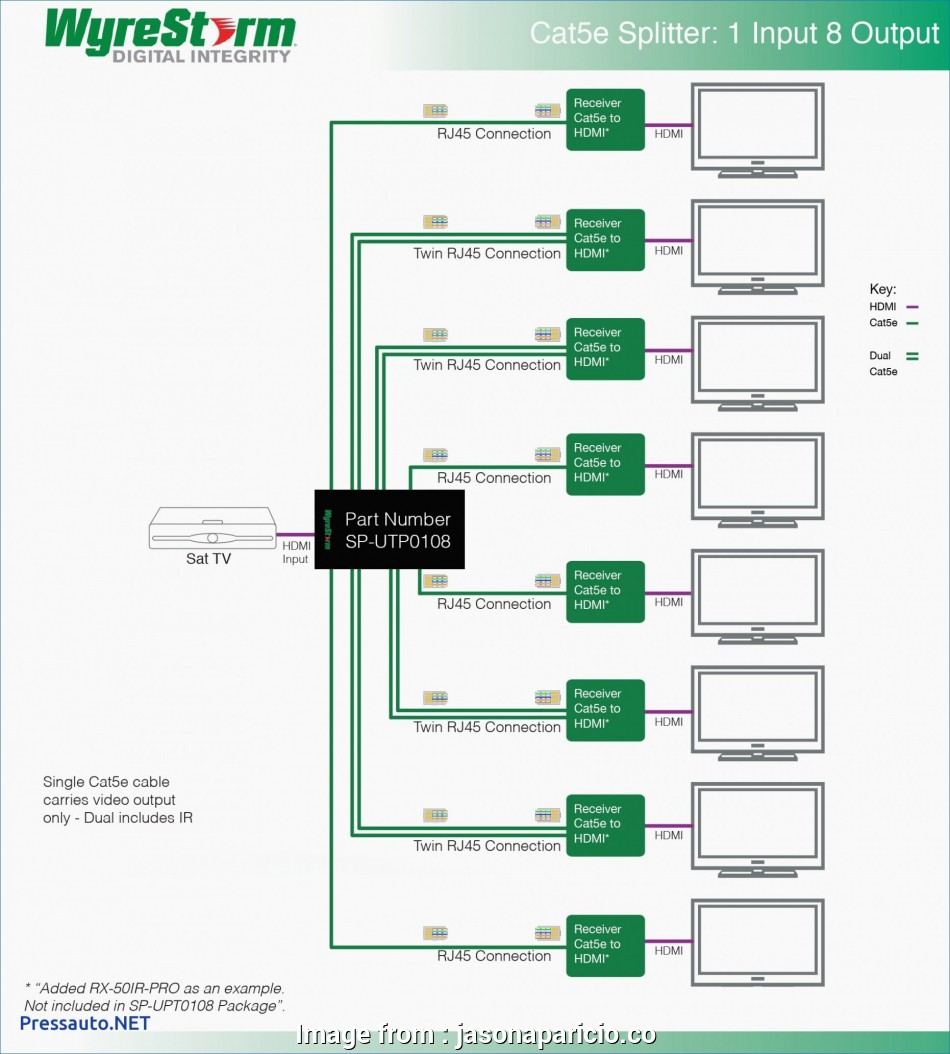 hdmi over ethernet wiring diagram Ethernet, Wiring Diagram, Cat5e Wiring Diagram, Cat5e Wire Diagram, Ethernet Cable Wiring Hdmi Over Ethernet Wiring Diagram Cleaver Ethernet, Wiring Diagram, Cat5E Wiring Diagram, Cat5E Wire Diagram, Ethernet Cable Wiring Solutions