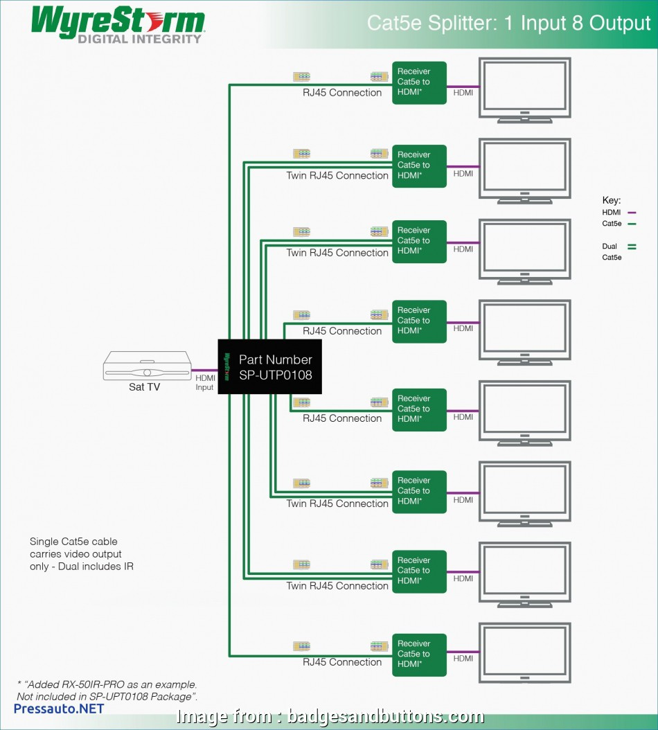 14 Most Hdmi To Ethernet Wiring Diagram Photos